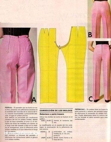 Мондео кузове посадить женские брюки при большом животе сперва