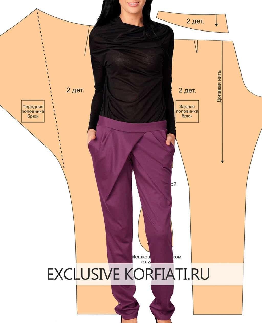 Модные женские брюки сшить