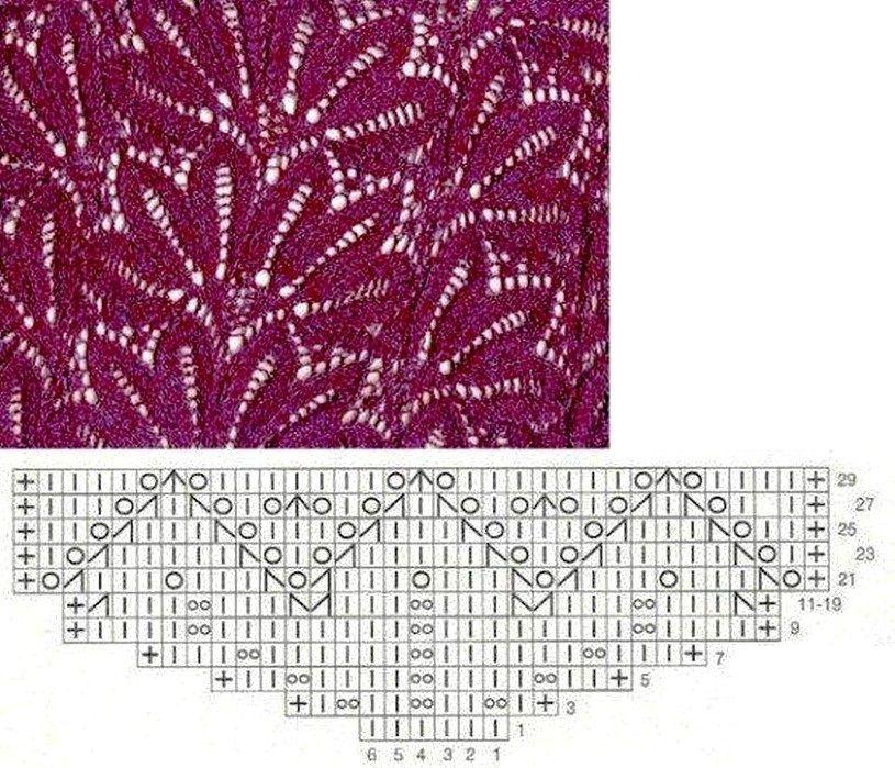 Вязание спицами схема узор